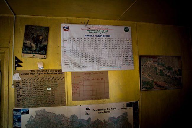 Everest Base Camp Trek | FAQs | Monjo Trekker statistics | Monthly Tourist Record