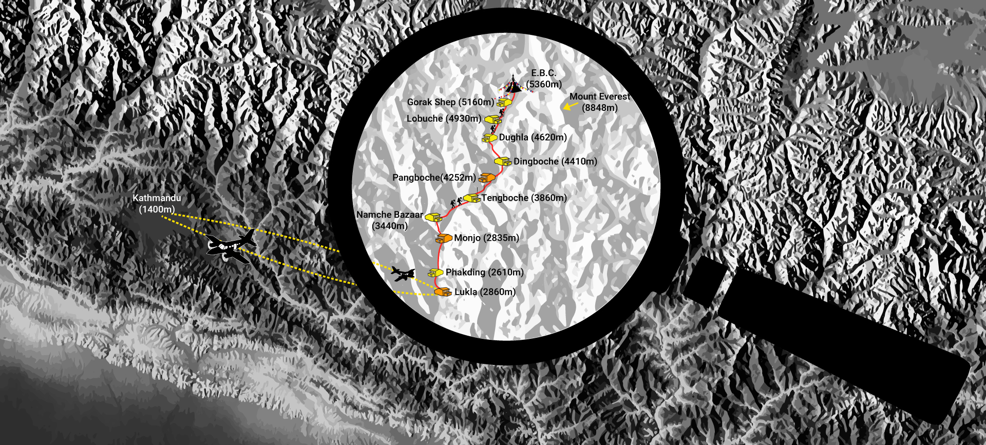 Everest Base Camp Trek | Map of Nepal with trek stages